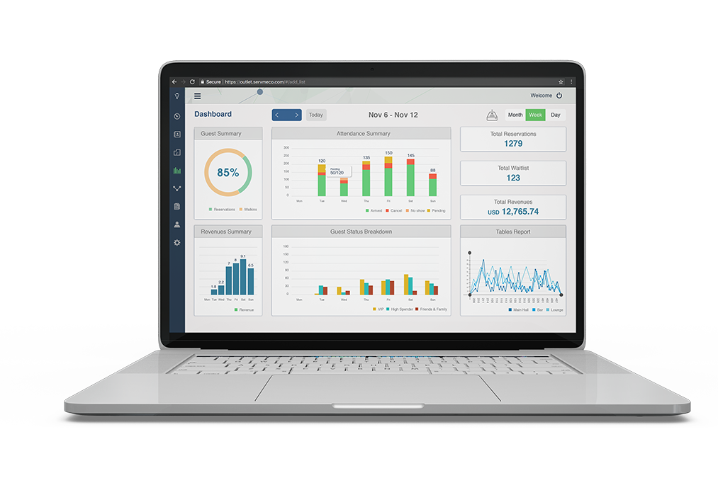 Data and reporting with analytics